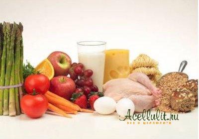 правильная пища против целлюлита