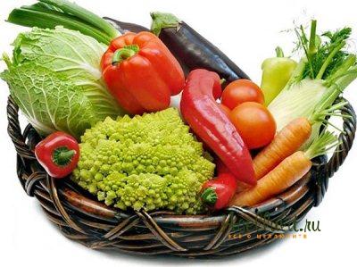 правильное питание против «апельсиновой корки»